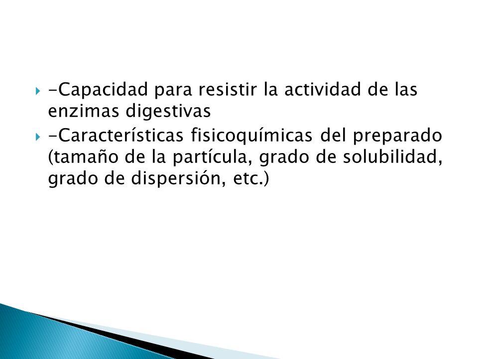 -Capacidad para resistir la actividad de las enzimas digestivas