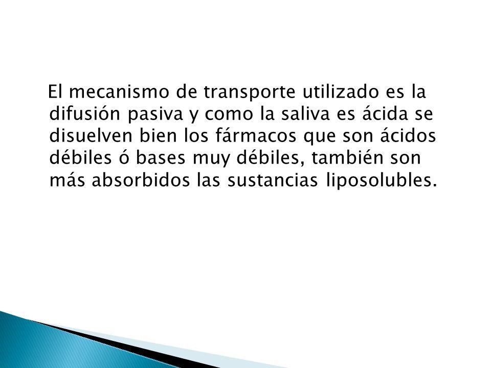 El mecanismo de transporte utilizado es la difusión pasiva y como la saliva es ácida se disuelven bien los fármacos que son ácidos débiles ó bases muy débiles, también son más absorbidos las sustancias liposolubles.