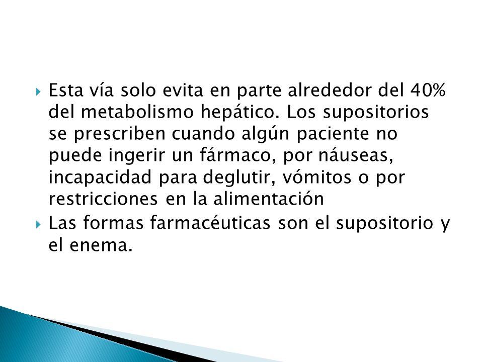 Esta vía solo evita en parte alrededor del 40% del metabolismo hepático. Los supositorios se prescriben cuando algún paciente no puede ingerir un fármaco, por náuseas, incapacidad para deglutir, vómitos o por restricciones en la alimentación