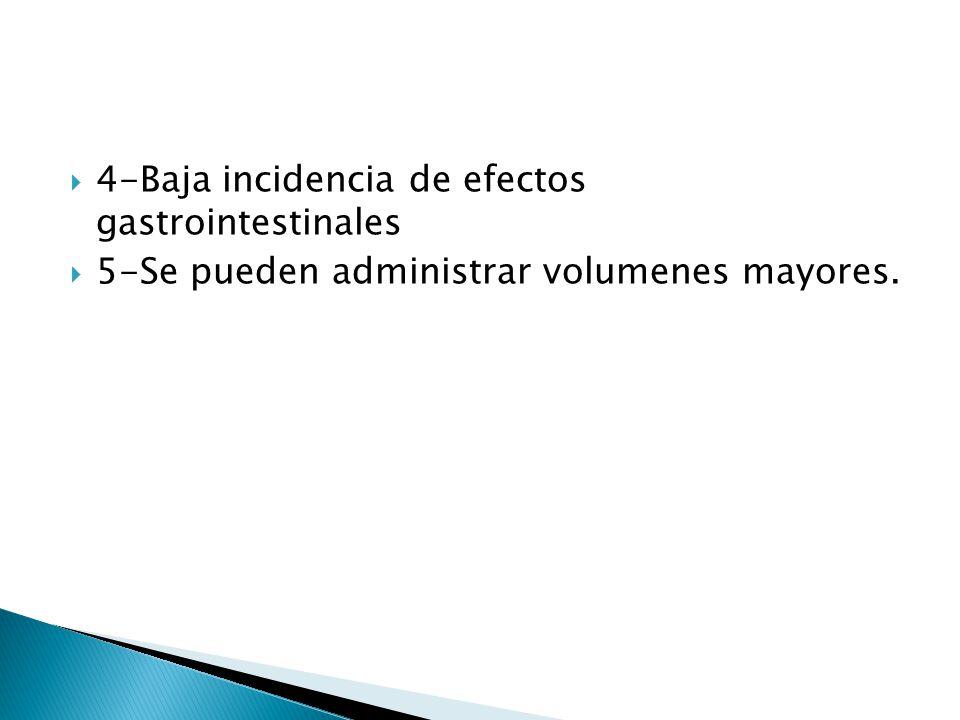 4-Baja incidencia de efectos gastrointestinales