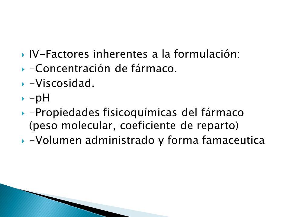 IV-Factores inherentes a la formulación:
