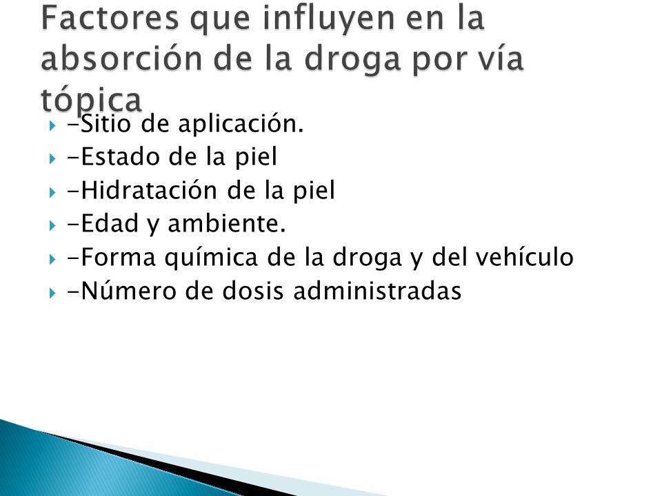 Factores que influyen en la absorción de la droga por vía tópica