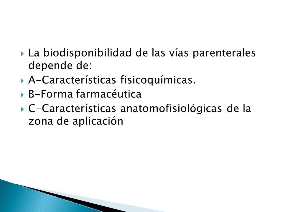 La biodisponibilidad de las vías parenterales depende de: