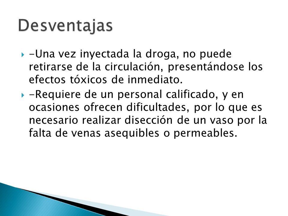Desventajas -Una vez inyectada la droga, no puede retirarse de la circulación, presentándose los efectos tóxicos de inmediato.