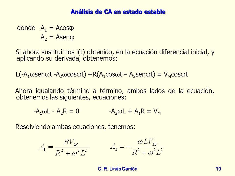 L(-A1ωsenωt -A2ωcosωt) +R(A1cosωt – A2senωt) = VMcosωt