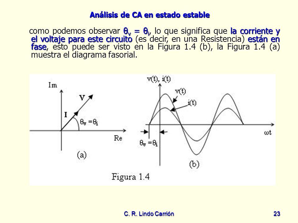 como podemos observar θv = θi, lo que significa que la corriente y el voltaje para este circuito (es decir, en una Resistencia) están en fase, esto puede ser visto en la Figura 1.4 (b), la Figura 1.4 (a) muestra el diagrama fasorial.