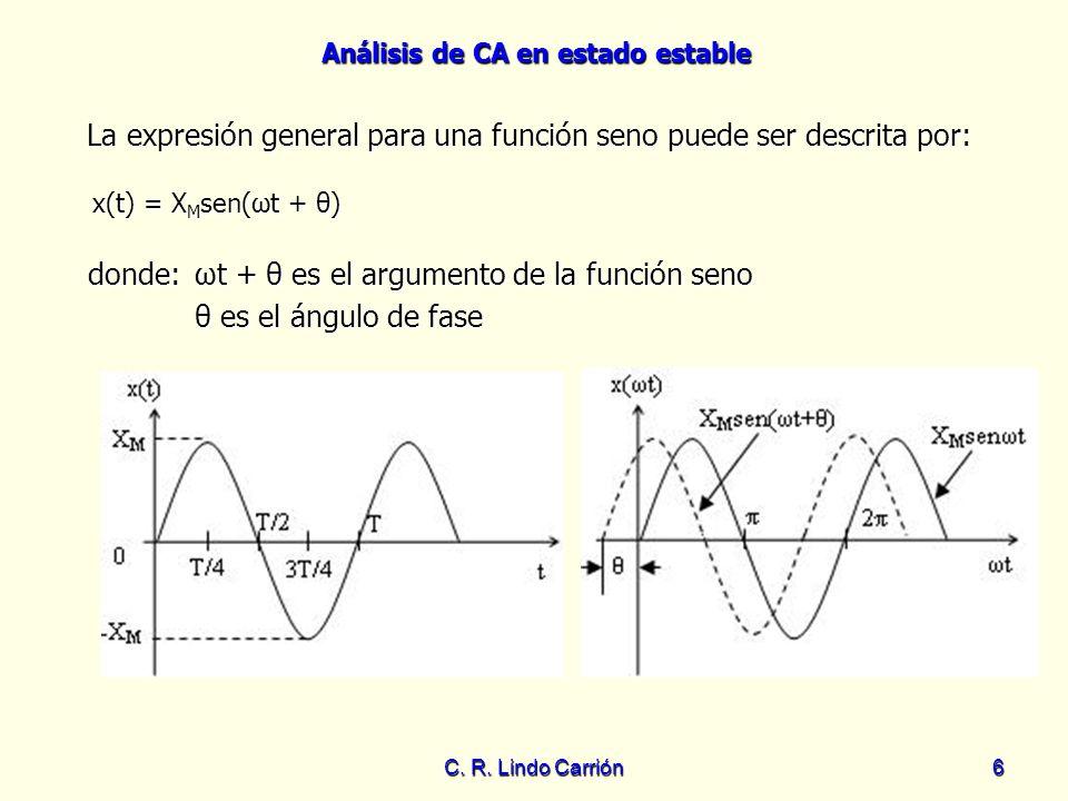La expresión general para una función seno puede ser descrita por: