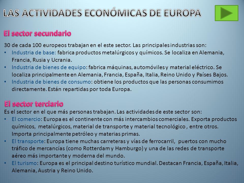 LAS ACTIVIDADES ECONÓMICAS DE EUROPA