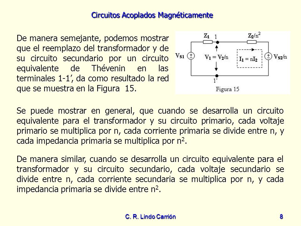 De manera semejante, podemos mostrar que el reemplazo del transformador y de su circuito secundario por un circuito equivalente de Thévenin en las terminales 1-1', da como resultado la red que se muestra en la Figura 15.