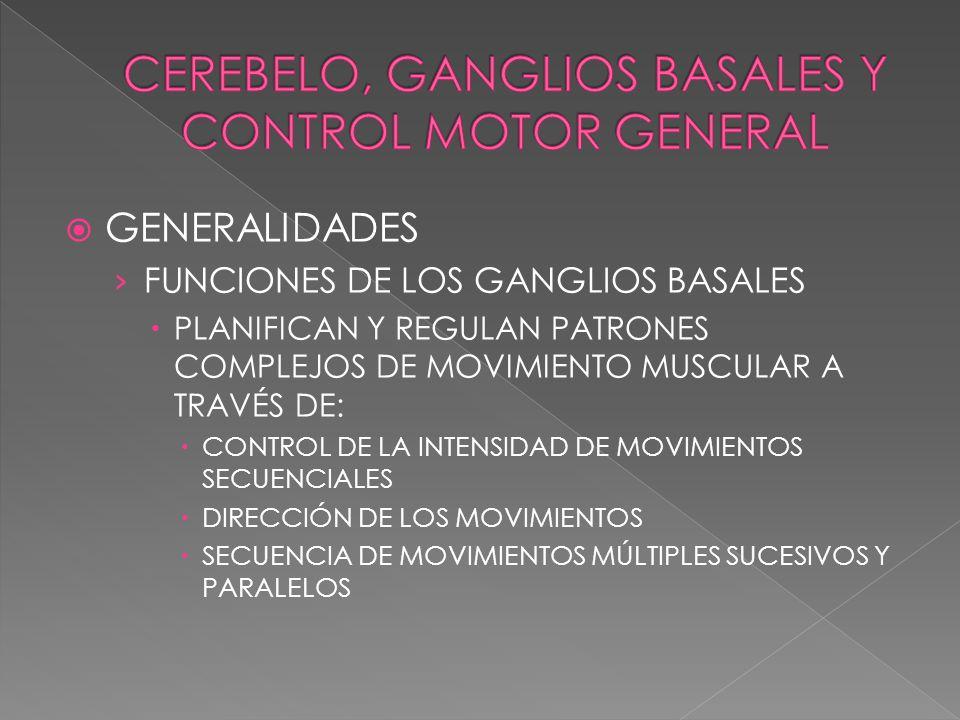 CEREBELO, GANGLIOS BASALES Y CONTROL MOTOR GENERAL