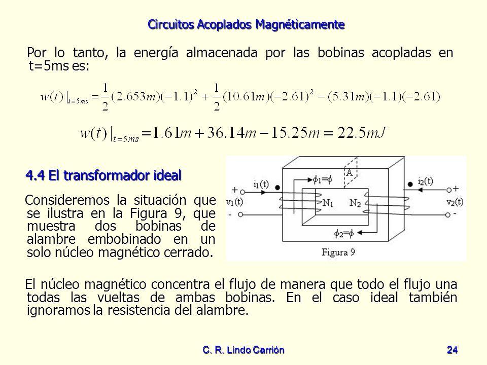 4.4 El transformador ideal