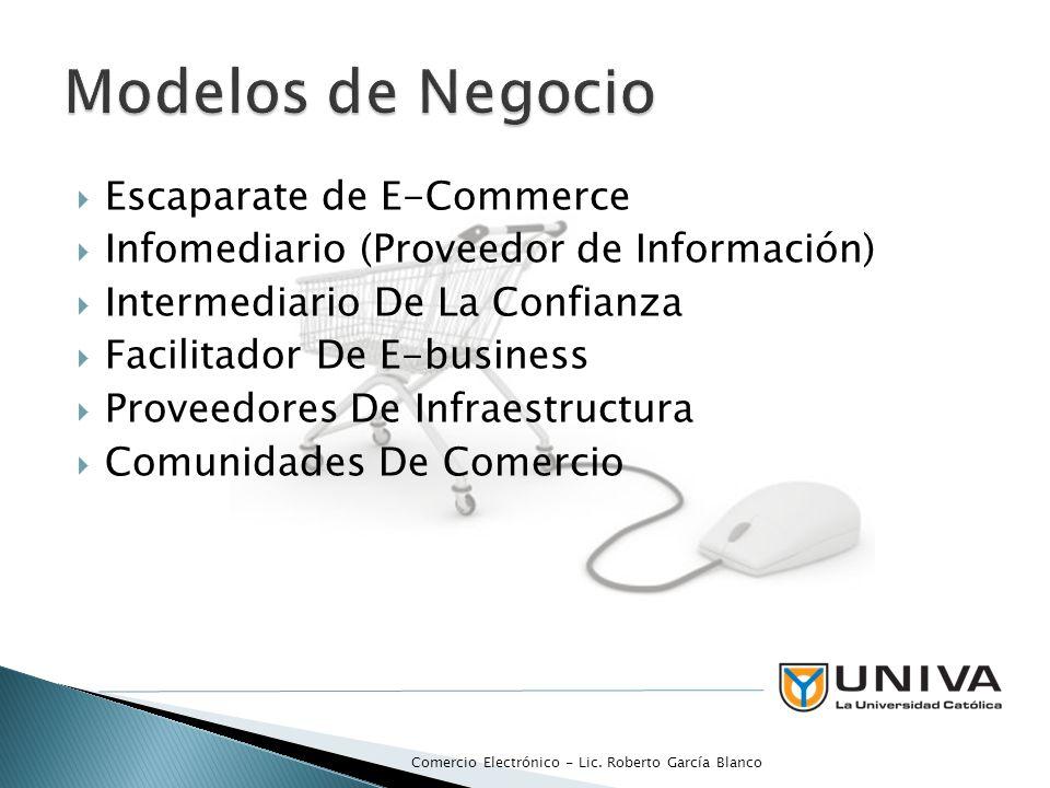 Modelos de Negocio Escaparate de E-Commerce