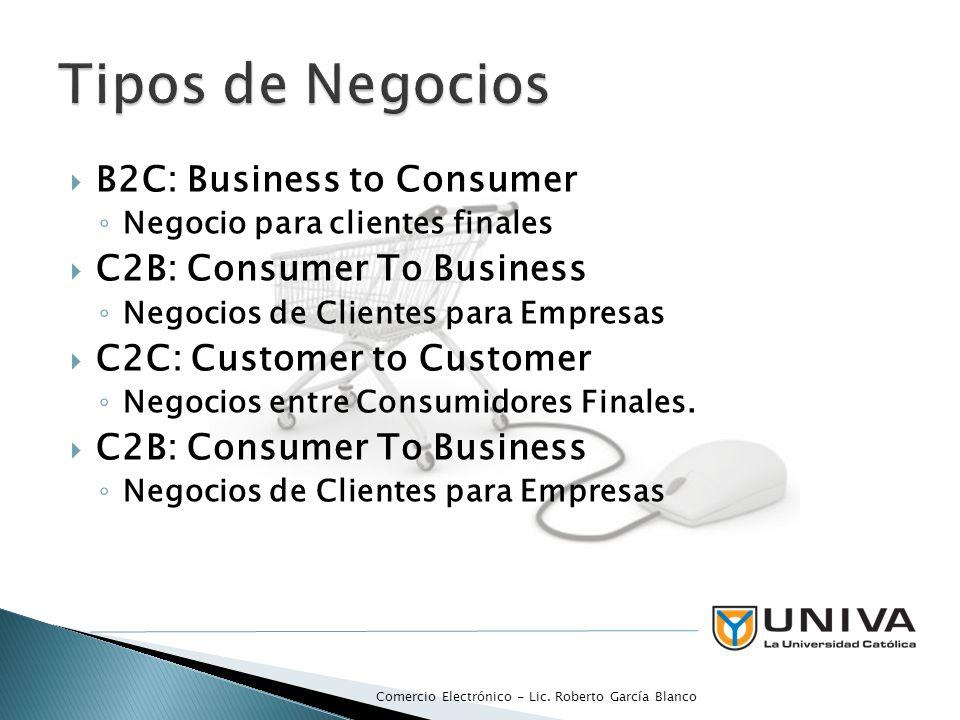 Tipos de Negocios B2C: Business to Consumer C2B: Consumer To Business
