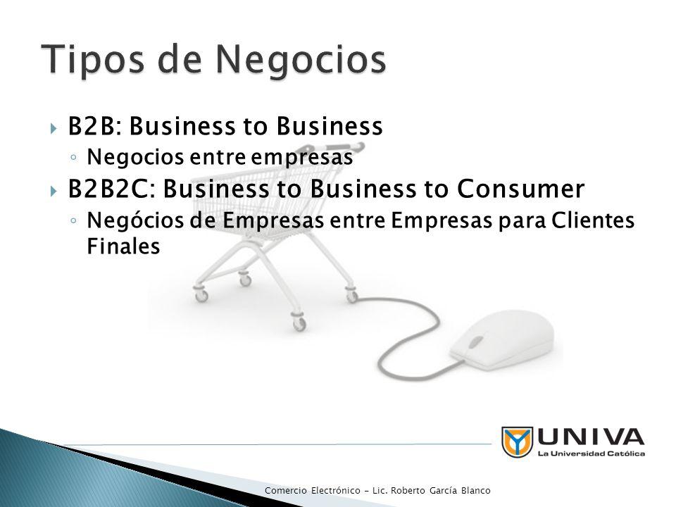 Tipos de Negocios B2B: Business to Business