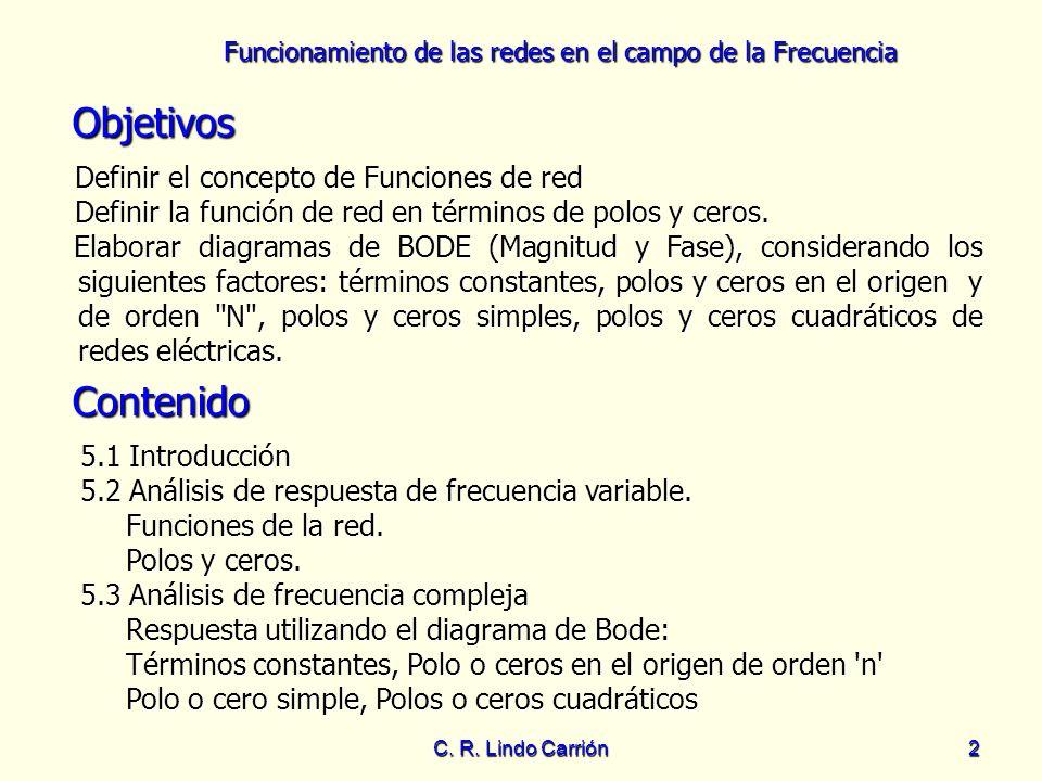 Objetivos Contenido Definir el concepto de Funciones de red