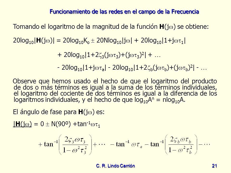 Tomando el logaritmo de la magnitud de la función H(j) se obtiene: