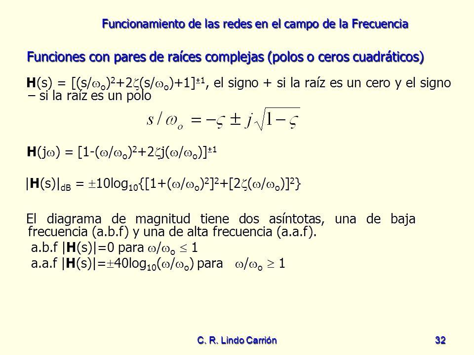 Funciones con pares de raíces complejas (polos o ceros cuadráticos)
