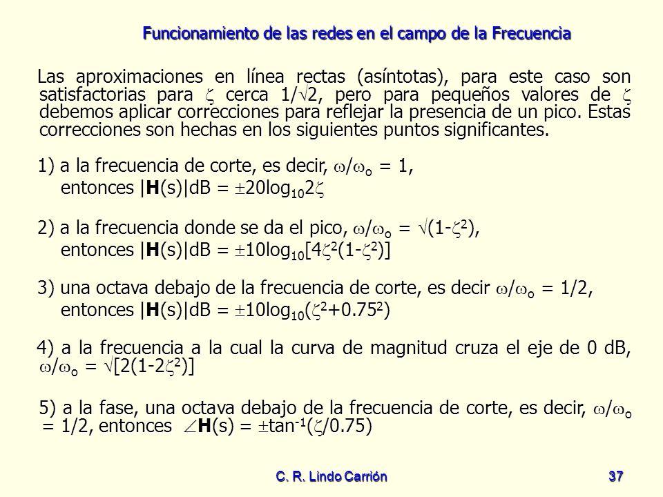1) a la frecuencia de corte, es decir, /o = 1,