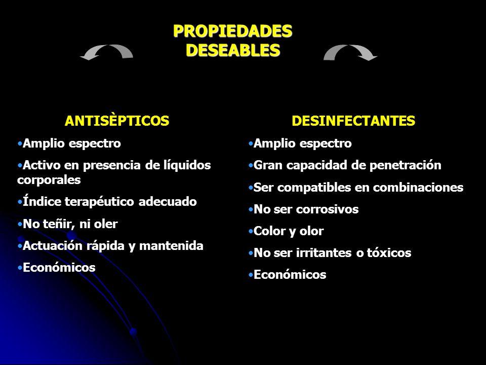 PROPIEDADES DESEABLES