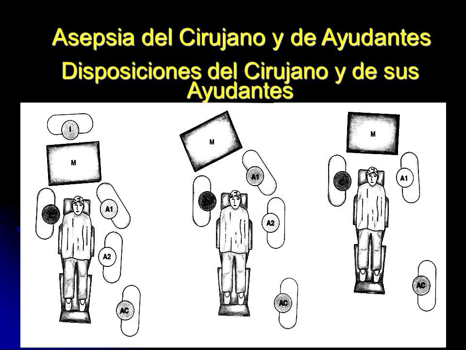 Asepsia del Cirujano y de Ayudantes
