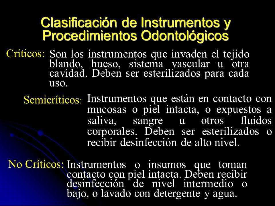 Clasificación de Instrumentos y Procedimientos Odontológicos