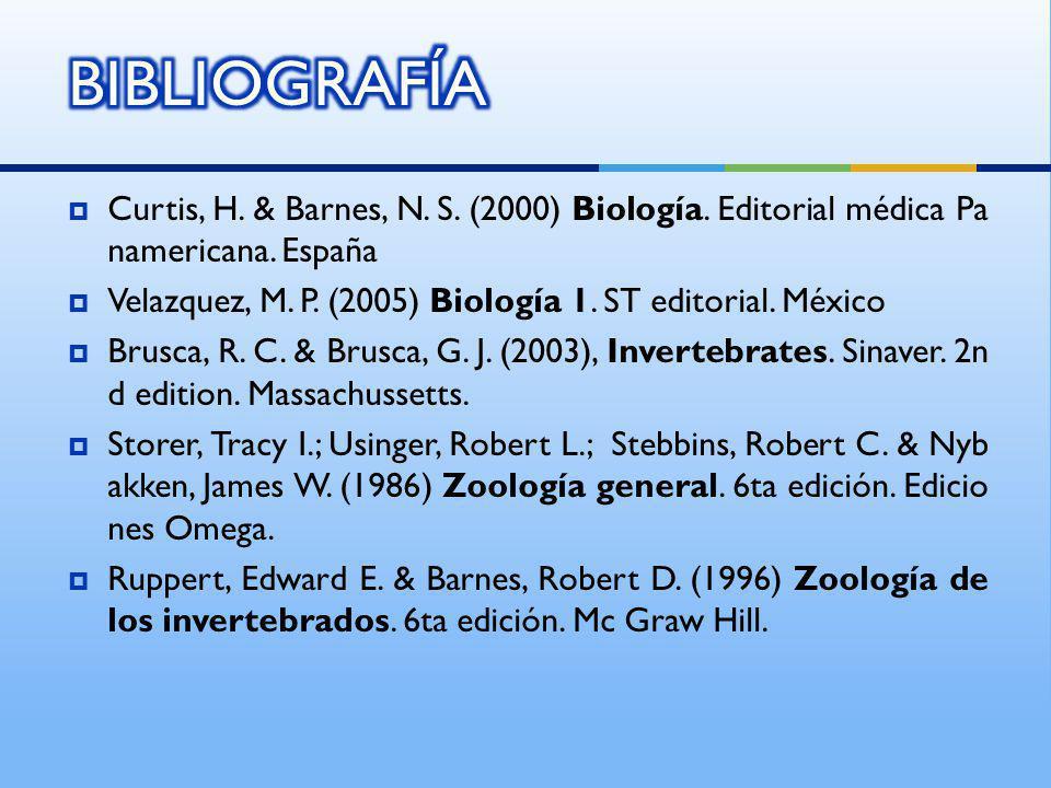 BIBLIOGRAFÍA Curtis, H. & Barnes, N. S. (2000) Biología. Editorial médica Panamericana. España.