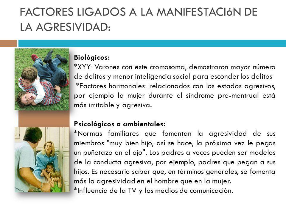 FACTORES LIGADOS A LA MANIFESTACIóN DE LA AGRESIVIDAD: