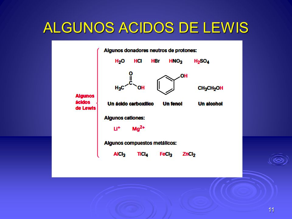 ALGUNOS ACIDOS DE LEWIS