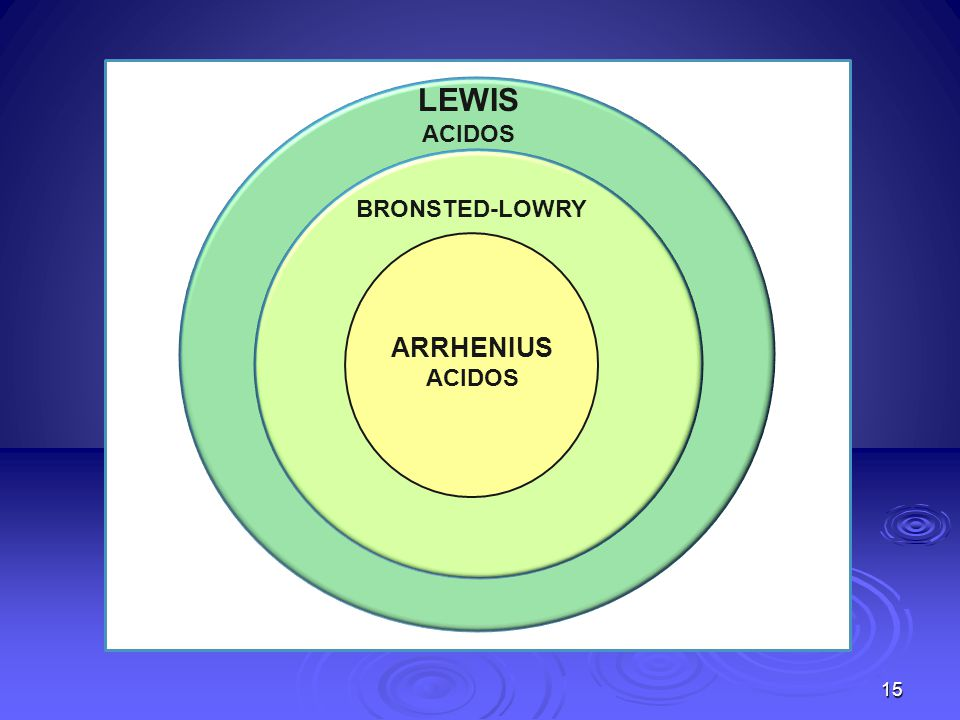 lewis LEWIS ACIDOS BRONSTED-LOWRY ARRHENIUS ACIDOS