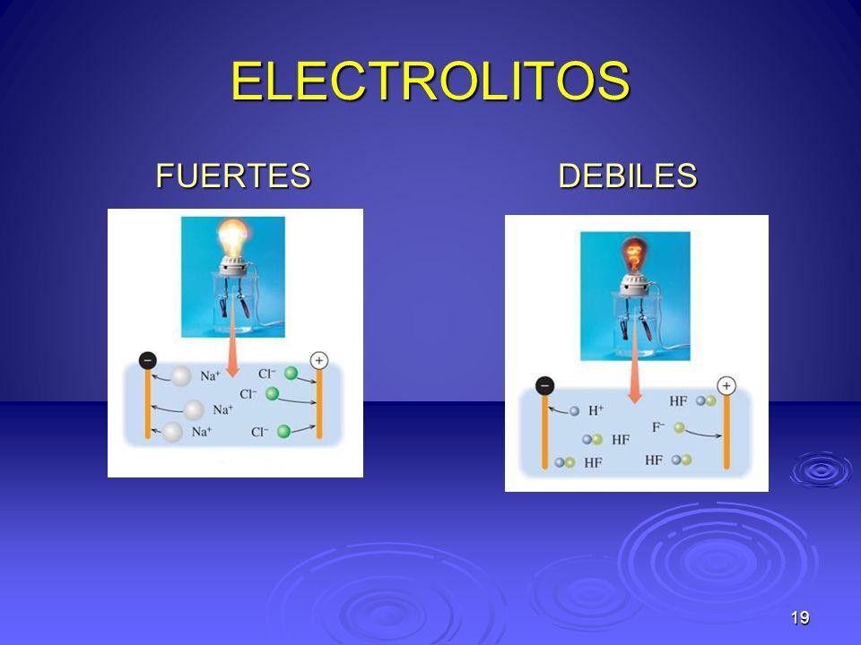 ELECTROLITOS FUERTES DEBILES