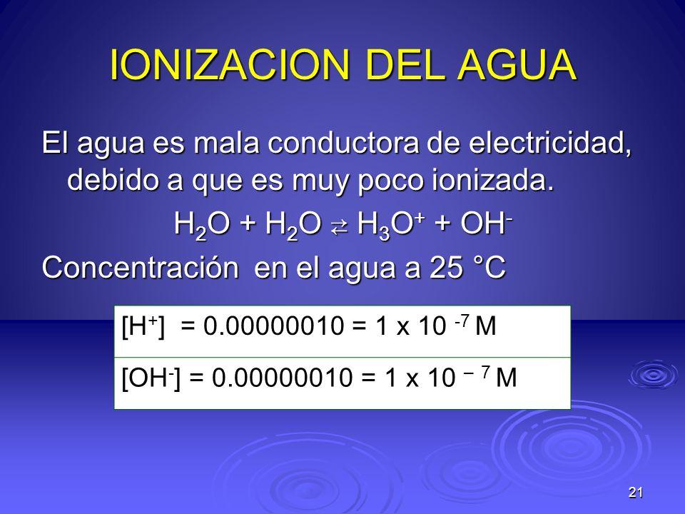 IONIZACION DEL AGUA El agua es mala conductora de electricidad, debido a que es muy poco ionizada. H2O + H2O ⇄ H3O+ + OH-