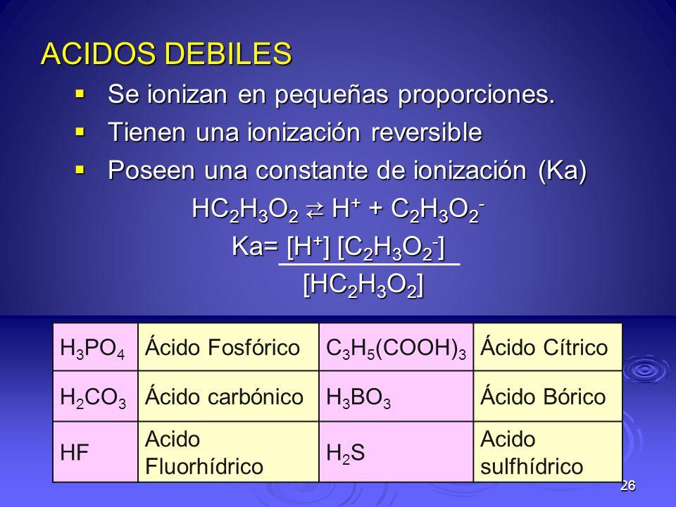 ACIDOS DEBILES Se ionizan en pequeñas proporciones.