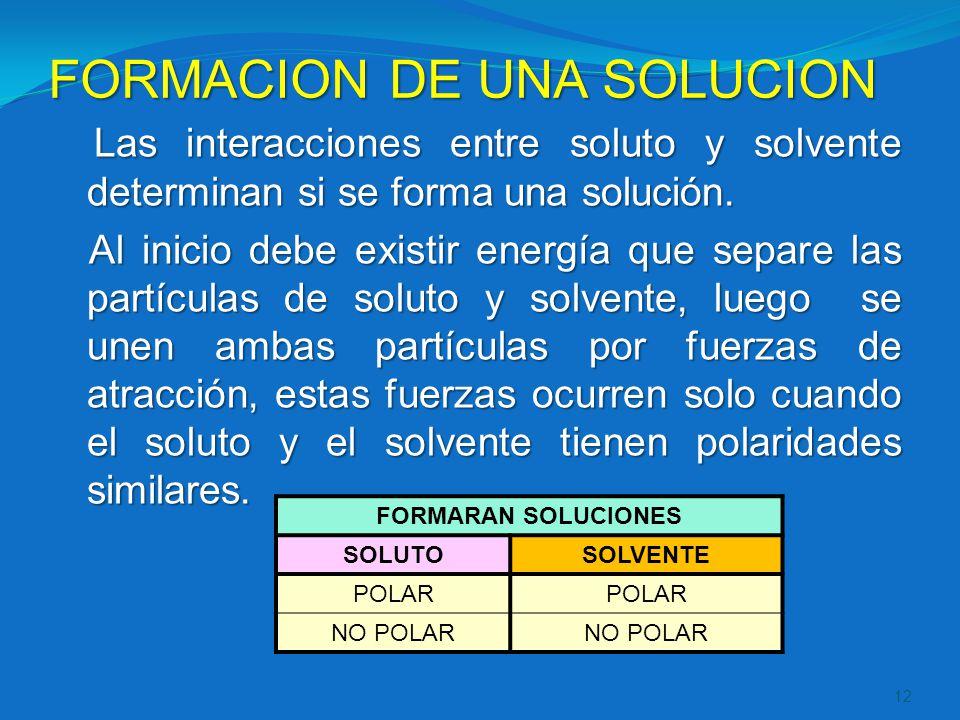 FORMACION DE UNA SOLUCION