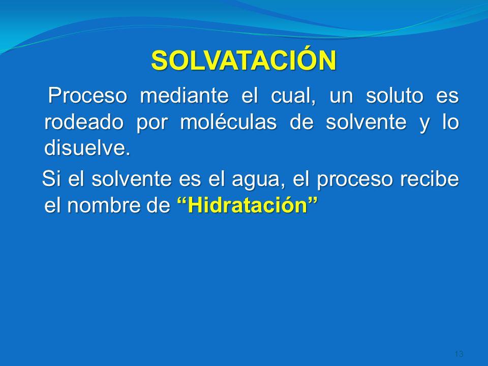 SOLVATACIÓN