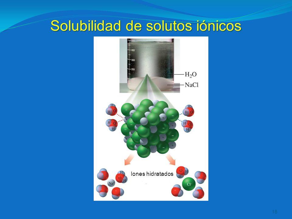 Solubilidad de solutos iónicos
