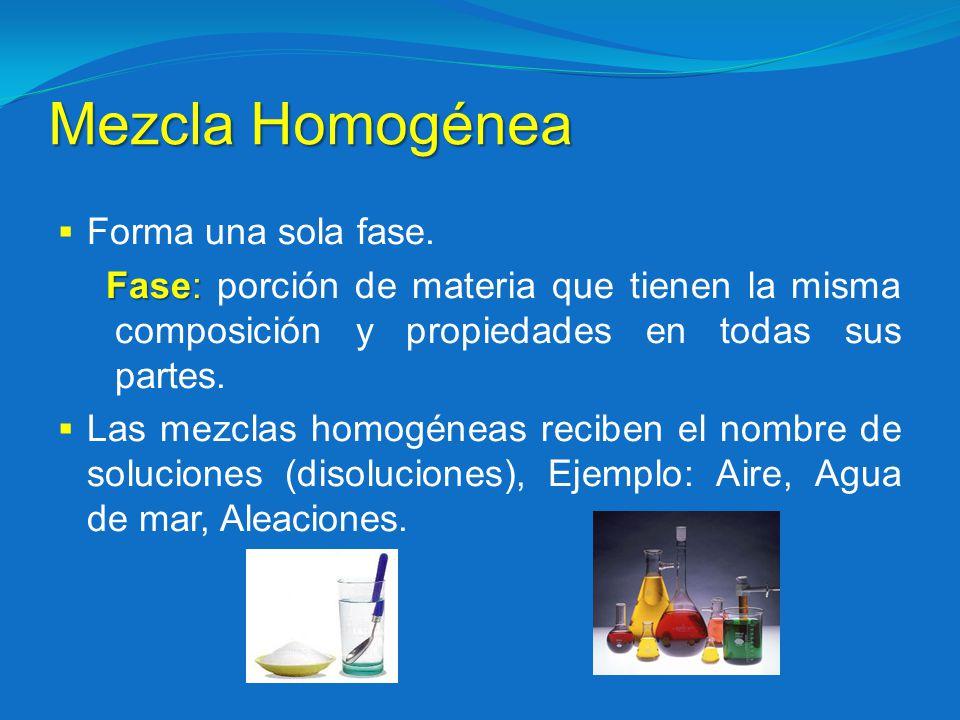 Mezcla Homogénea Forma una sola fase.