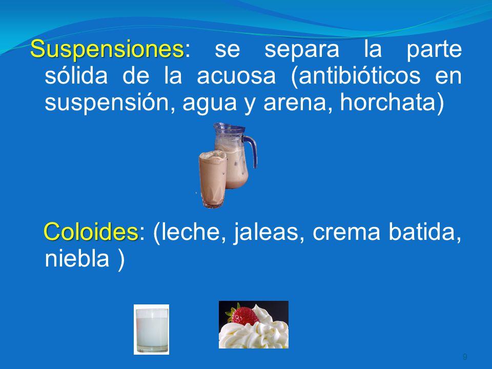 Suspensiones: se separa la parte sólida de la acuosa (antibióticos en suspensión, agua y arena, horchata) Coloides: (leche, jaleas, crema batida, niebla )