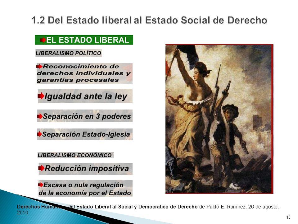 1.2 Del Estado liberal al Estado Social de Derecho