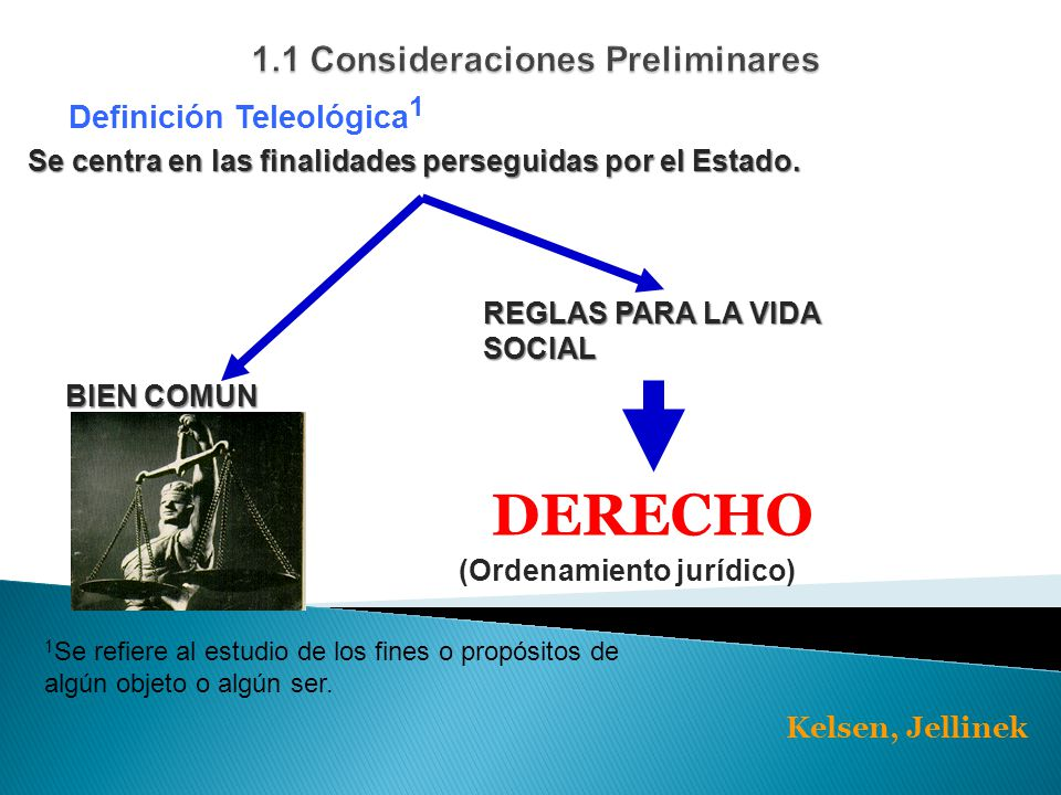 1.1 Consideraciones Preliminares
