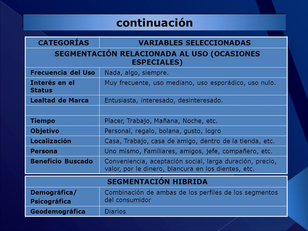 continuación CATEGORÍAS VARIABLES SELECCIONADAS