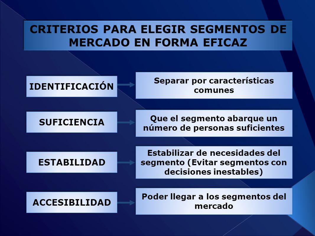 CRITERIOS PARA ELEGIR SEGMENTOS DE MERCADO EN FORMA EFICAZ