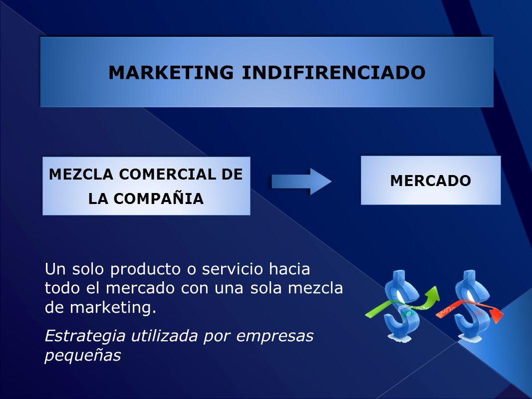 MARKETING INDIFIRENCIADO MEZCLA COMERCIAL DE LA COMPAÑIA