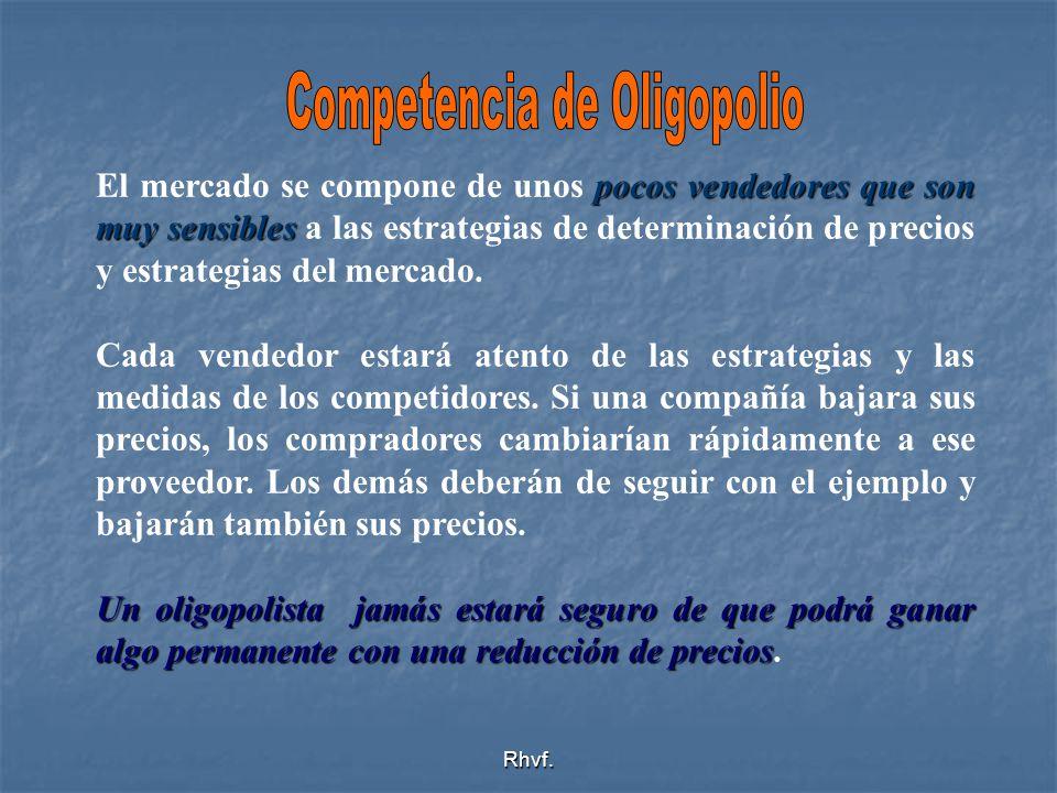 Competencia de Oligopolio