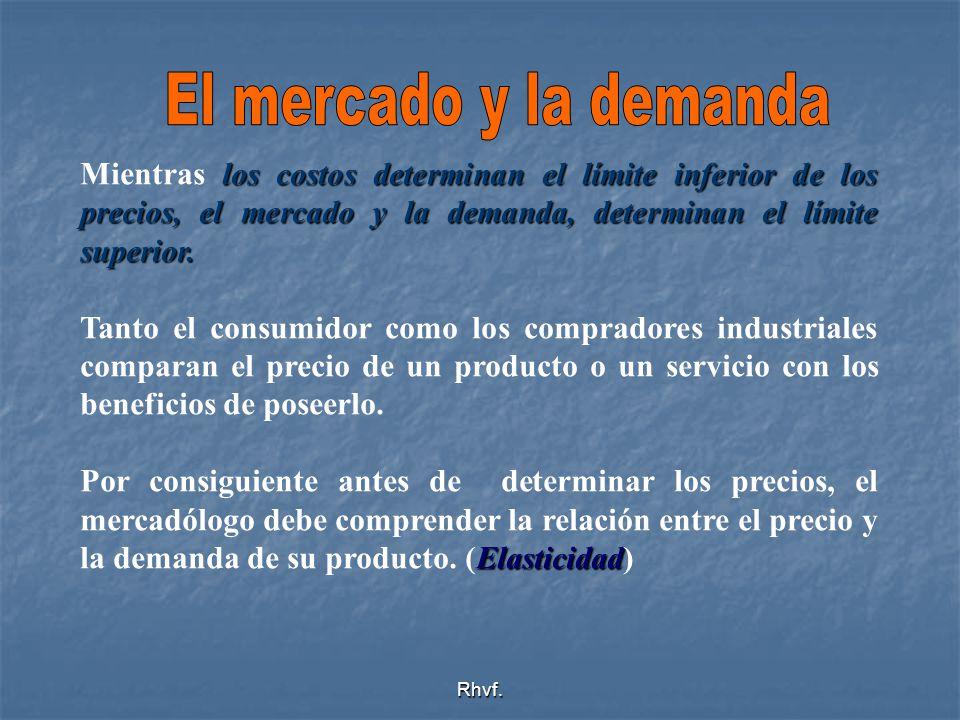 El mercado y la demanda Mientras los costos determinan el límite inferior de los precios, el mercado y la demanda, determinan el límite superior.