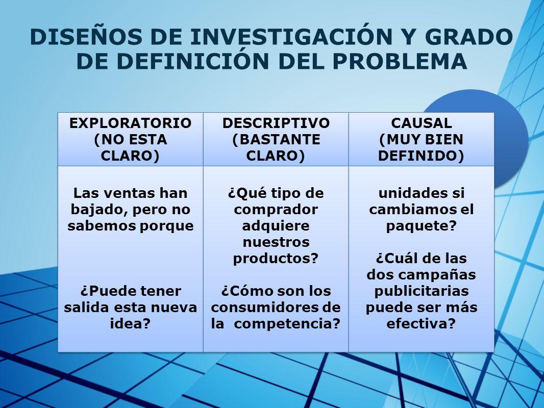 DISEÑOS DE INVESTIGACIÓN Y GRADO DE DEFINICIÓN DEL PROBLEMA
