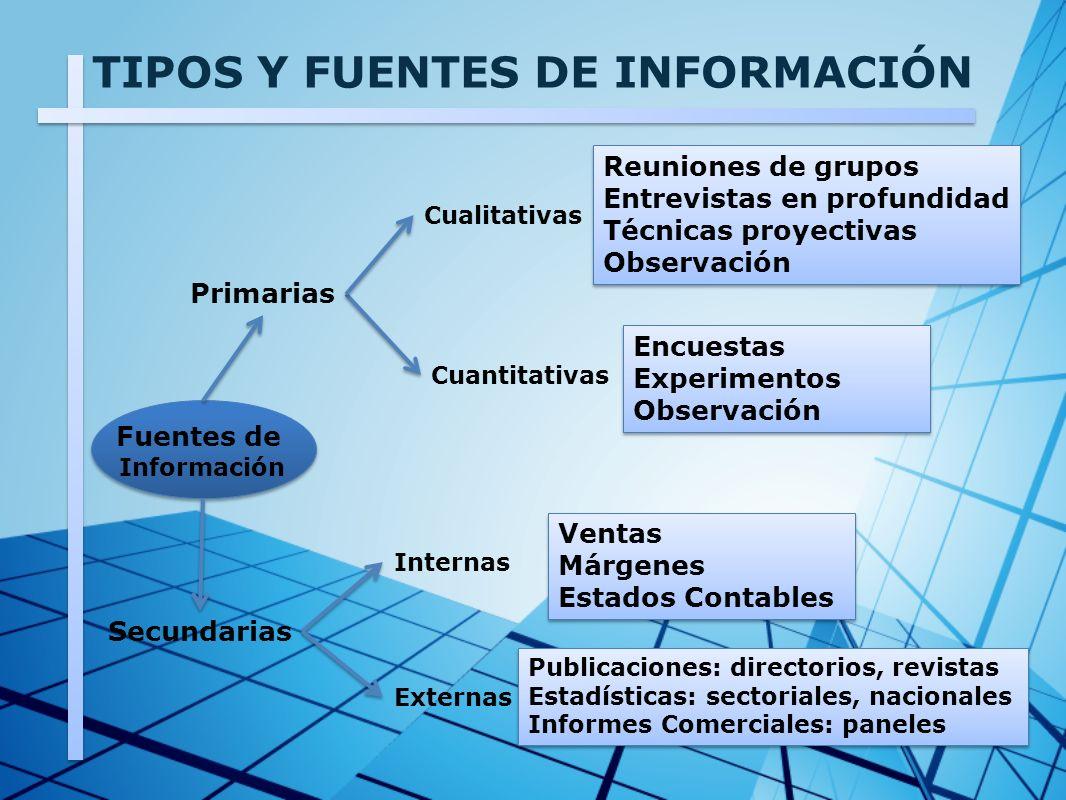 TIPOS Y FUENTES DE INFORMACIÓN