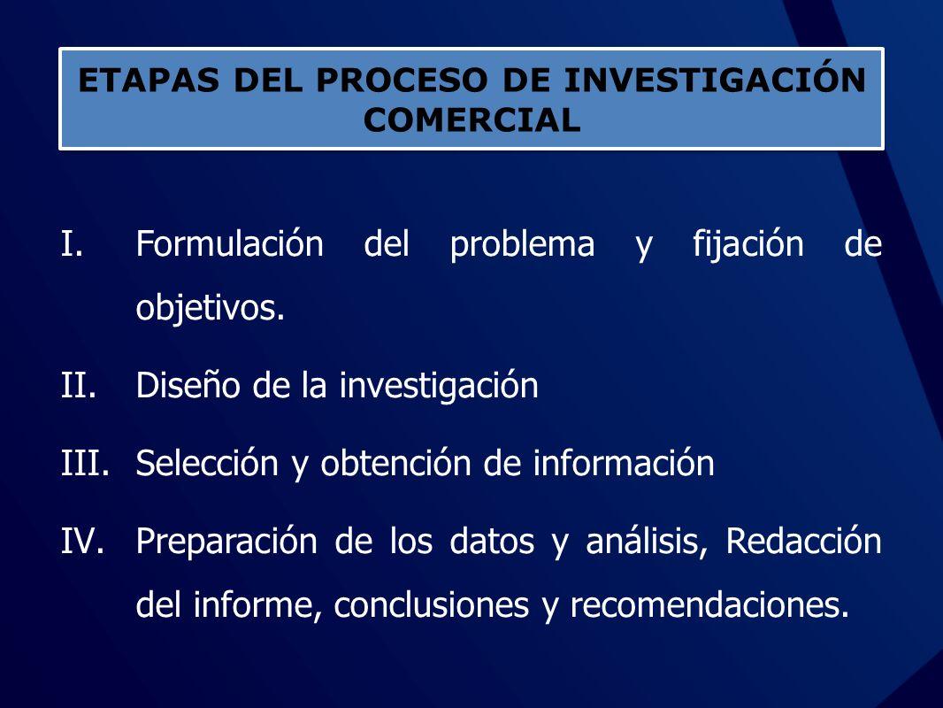 ETAPAS DEL PROCESO DE INVESTIGACIÓN COMERCIAL
