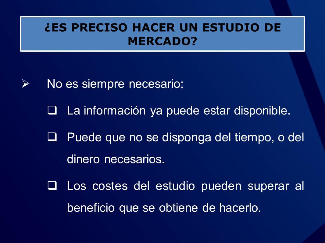 ¿ES PRECISO HACER UN ESTUDIO DE MERCADO