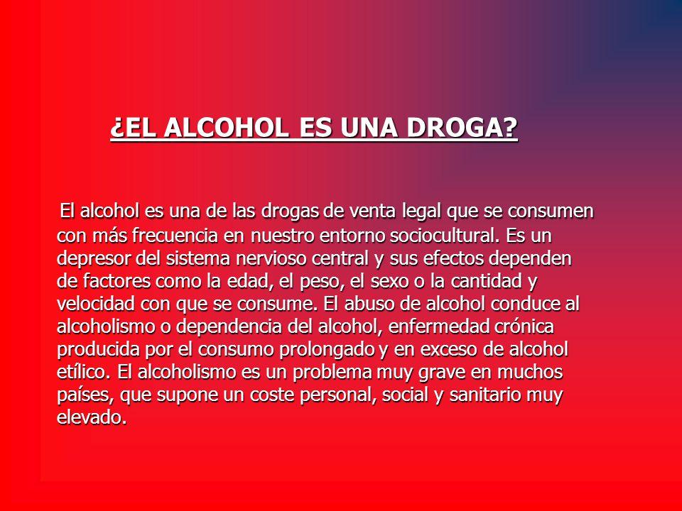 ¿EL ALCOHOL ES UNA DROGA