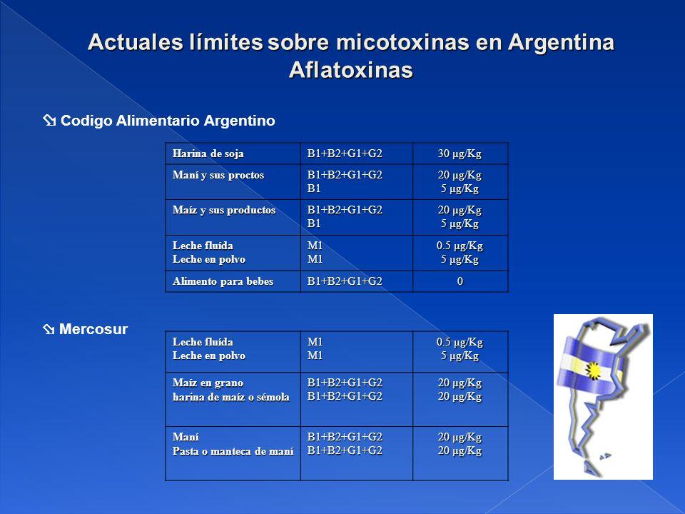 Actuales límites sobre micotoxinas en Argentina Aflatoxinas